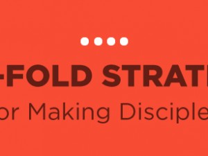 4 Part Discipleship Strategy (That Really Works) Part 2
