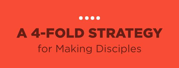 4-Fold-D-Strategy